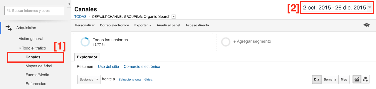 Usar Google Analytics para implementar tu estrategia de content upgrade