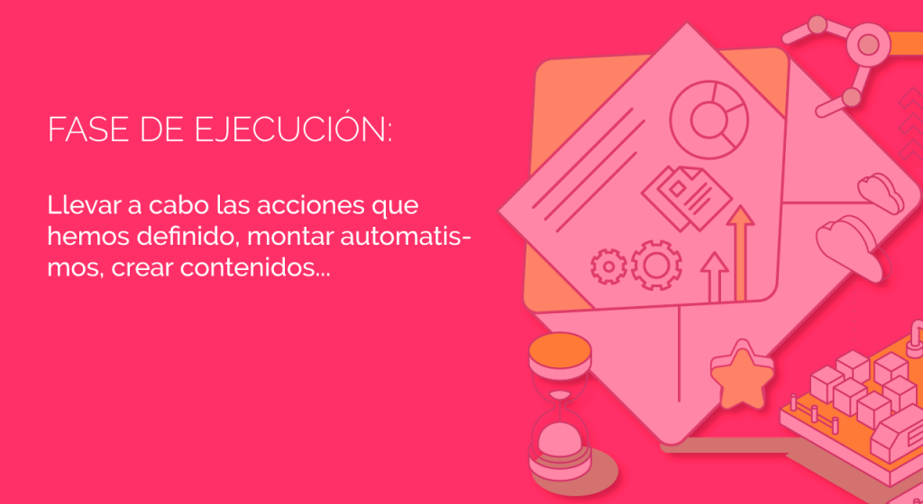 Ejecución plan email marketing automatizado